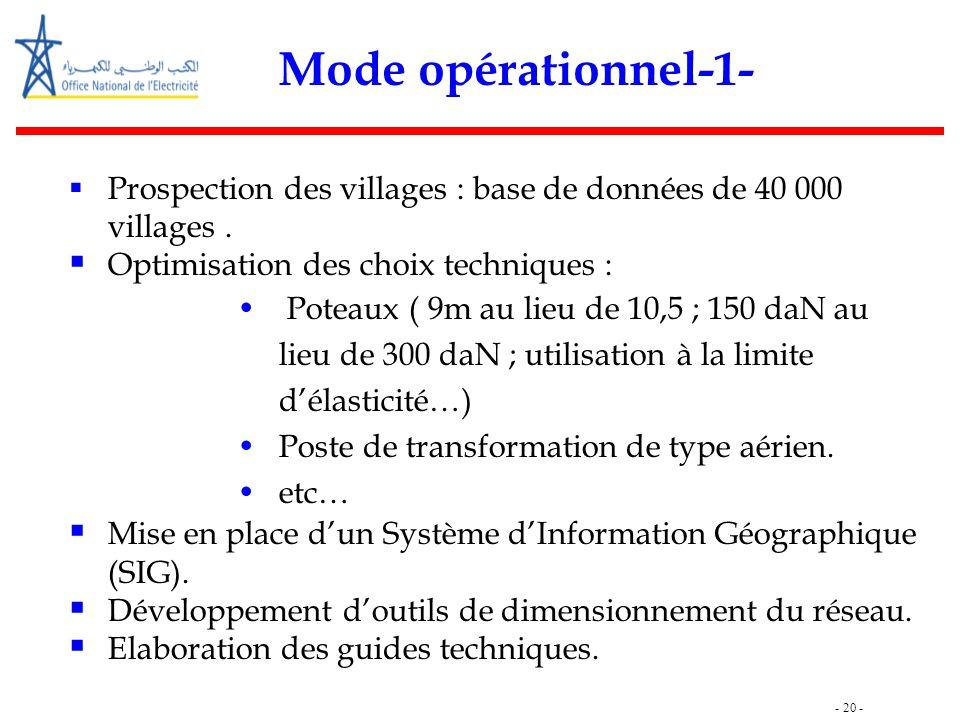 - 20 - Mode opérationnel-1-  Prospection des villages : base de données de 40 000 villages.  Optimisation des choix techniques : Poteaux ( 9m au lie