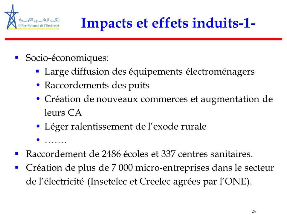 - 26 - Impacts et effets induits-1-  Socio-économiques:  Large diffusion des équipements électroménagers Raccordements des puits Création de nouveau