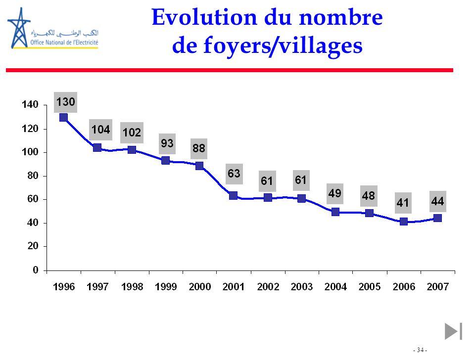 - 34 - Evolution du nombre de foyers/villages