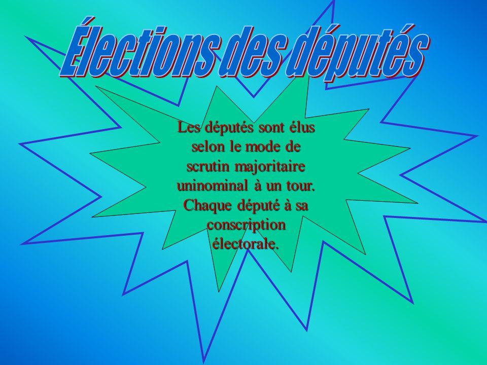 Les députés sont élus selon le mode de scrutin majoritaire uninominal à un tour.