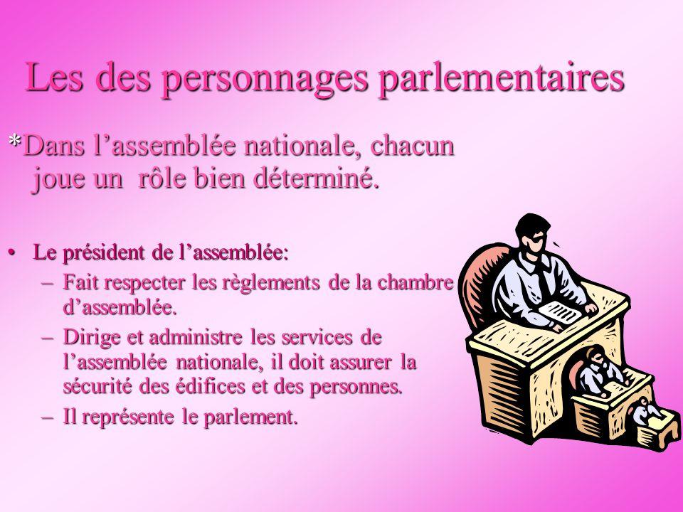 Les des personnages parlementaires *Dans l'assemblée nationale, chacun joue un rôle bien déterminé.