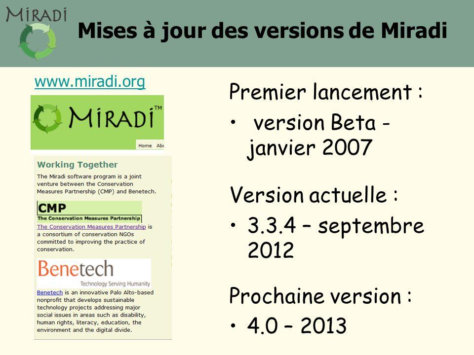 Mises à jour des versions de Miradi Premier lancement : version Beta - janvier 2007 Version actuelle : 3.3.4 – septembre 2012 Prochaine version : 4.0 – 2013 www.miradi.org
