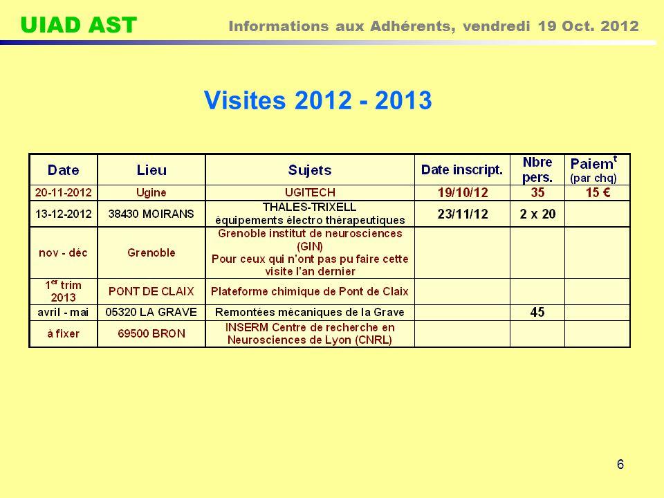 UIAD AST Informations aux Adhérents, vendredi 19 Oct. 2012 6 Visites 2012 - 2013
