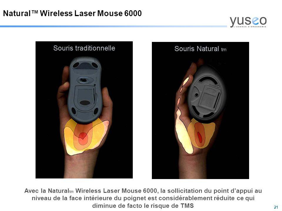21 Natural™ Wireless Laser Mouse 6000 Avec la Natural tm Wireless Laser Mouse 6000, la sollicitation du point d'appui au niveau de la face intérieure du poignet est considérablement réduite ce qui diminue de facto le risque de TMS