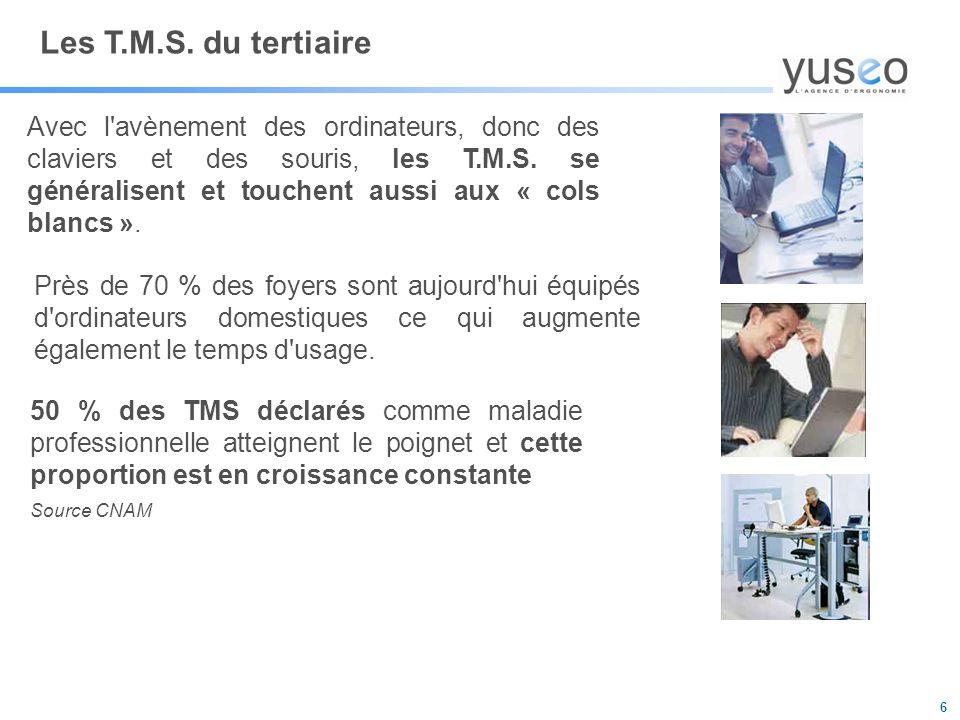 7 T.M.S.de la main et du poignet (ou SCC) Le T.M.S.
