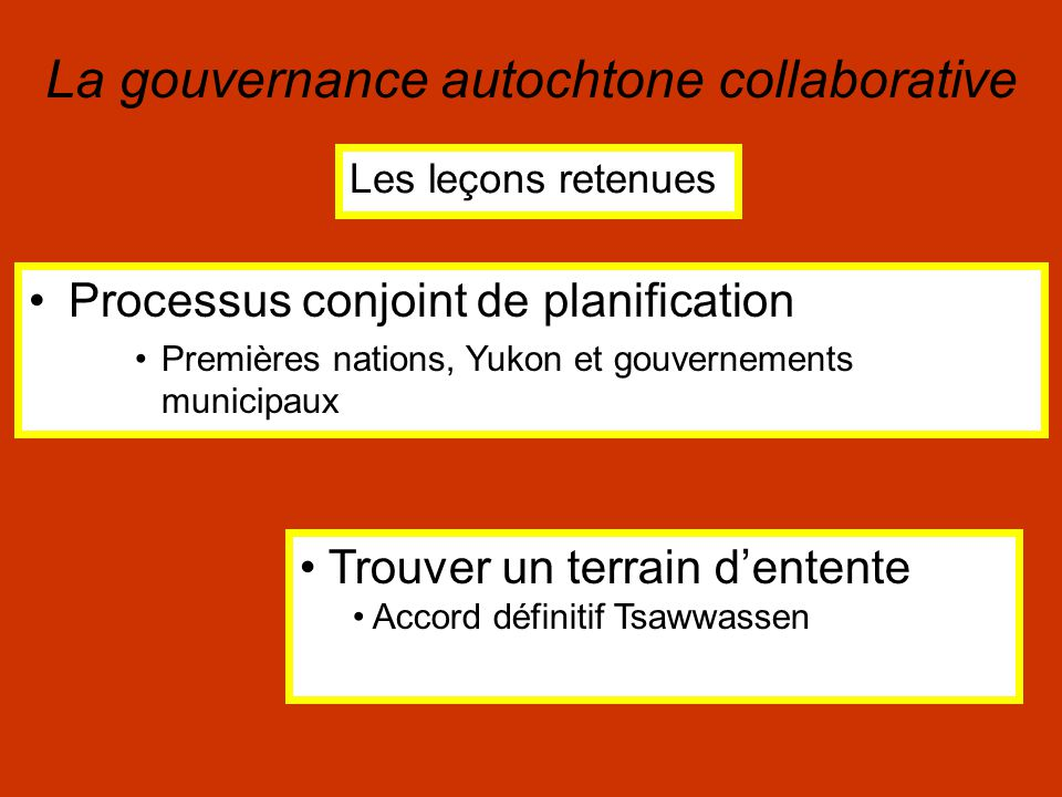 La gouvernance autochtone collaborative Trouver un terrain d'entente Accord définitif Tsawwassen Les leçons retenues Processus conjoint de planification Premières nations, Yukon et gouvernements municipaux