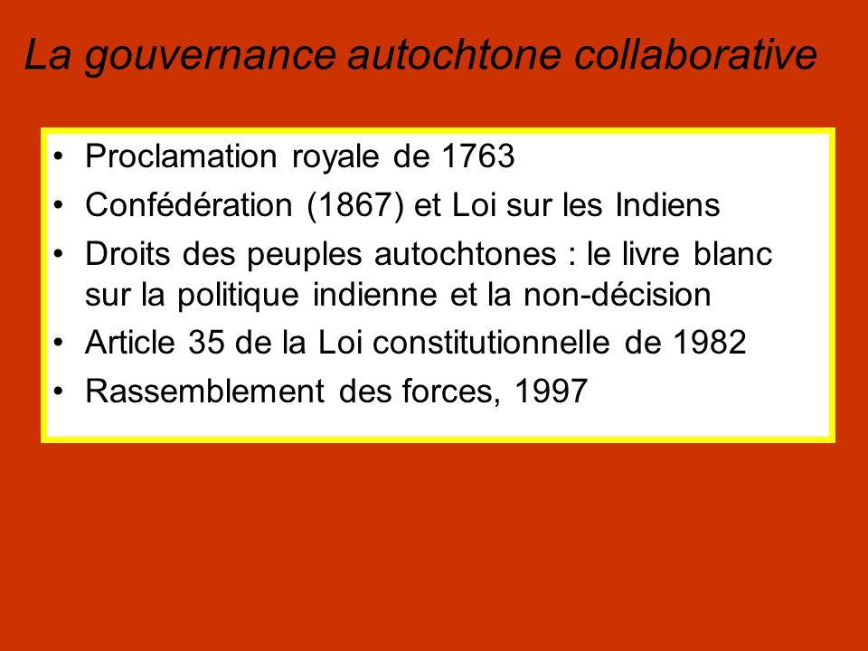 Proclamation royale de 1763 Confédération (1867) et Loi sur les Indiens Droits des peuples autochtones : le livre blanc sur la politique indienne et la non-décision Article 35 de la Loi constitutionnelle de 1982 Rassemblement des forces, 1997