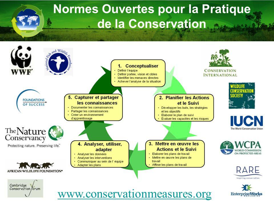 www.conservationmeasures.org Normes Ouvertes pour la Pratique de la Conservation