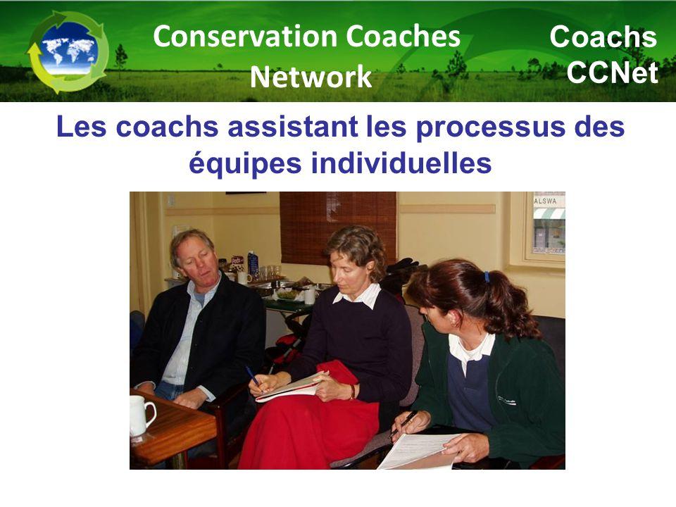 Les coachs assistant les processus des équipes individuelles Conservation Coaches Network Coachs CCNet