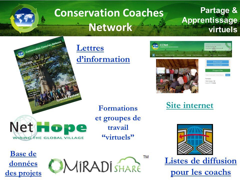 Partage & Apprentissage virtuels Formations et groupes de travail virtuels Listes de diffusion pour les coachs Site internet Base de données des projets Lettres d'information Conservation Coaches Network