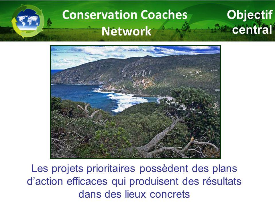 Objectif central Les projets prioritaires possèdent des plans d'action efficaces qui produisent des résultats dans des lieux concrets Conservation Coaches Network