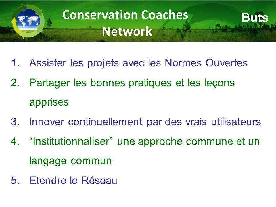 Buts 1.Assister les projets avec les Normes Ouvertes 2.Partager les bonnes pratiques et les leçons apprises 3.Innover continuellement par des vrais utilisateurs 4. Institutionnaliser une approche commune et un langage commun 5.Etendre le Réseau Conservation Coaches Network