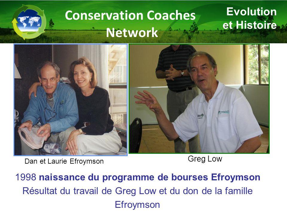 Evolution et Histoire 1998 naissance du programme de bourses Efroymson Résultat du travail de Greg Low et du don de la famille Efroymson Dan et Laurie Efroymson Greg Low Conservation Coaches Network
