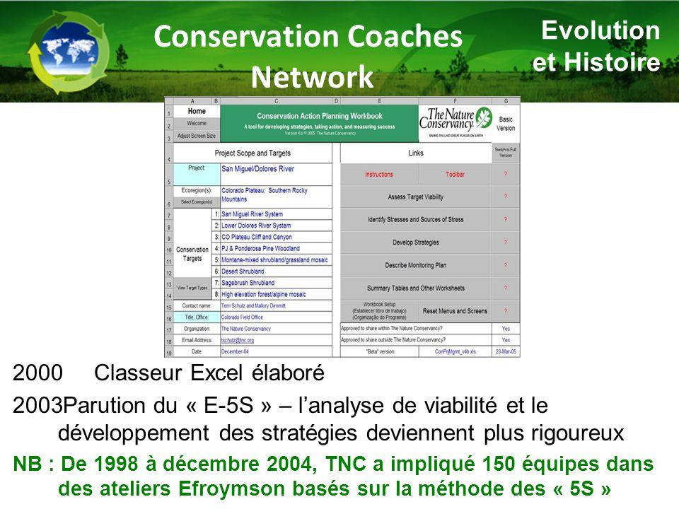 Evolution et Histoire 2000 Classeur Excel élaboré 2003Parution du « E-5S » – l'analyse de viabilité et le développement des stratégies deviennent plus rigoureux NB : De 1998 à décembre 2004, TNC a impliqué 150 équipes dans des ateliers Efroymson basés sur la méthode des « 5S » Conservation Coaches Network