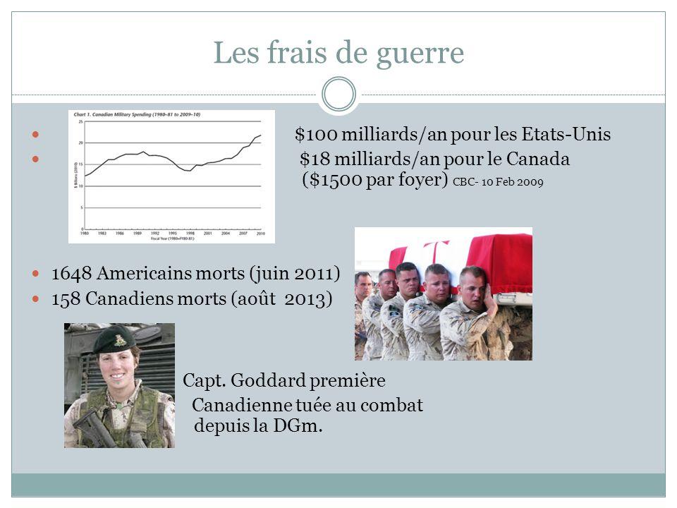 Les frais de guerre $100 milliards/an pour les Etats-Unis $18 milliards/an pour le Canada ($1500 par foyer) CBC- 10 Feb 2009 1648 Americains morts (juin 2011) 158 Canadiens morts (août 2013) Capt.