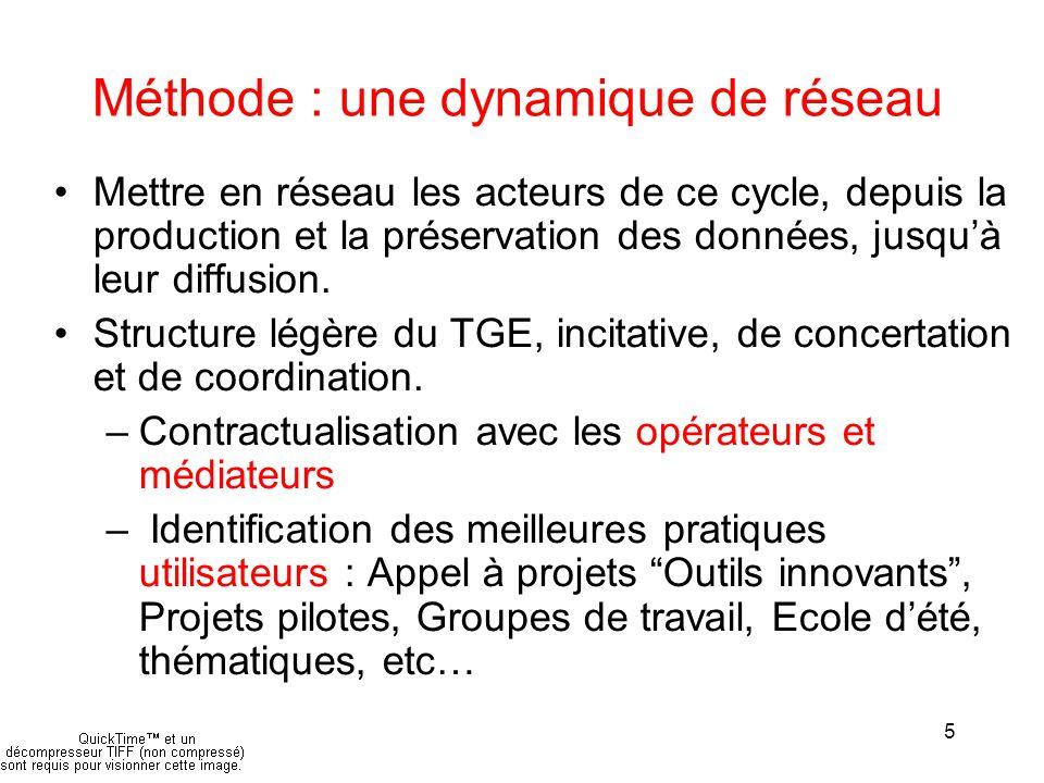 5 Méthode : une dynamique de réseau Mettre en réseau les acteurs de ce cycle, depuis la production et la préservation des données, jusqu'à leur diffusion.