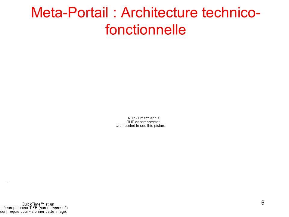 6 Meta-Portail : Architecture technico- fonctionnelle