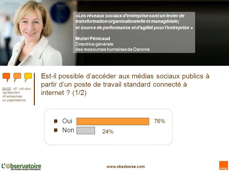 www.obsdesrse.com Est-il possible d'accéder aux médias sociaux publics à partir d'un poste de travail standard connecté à internet .