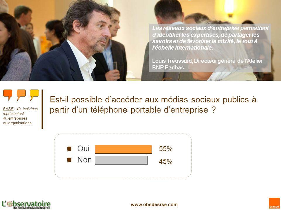 www.obsdesrse.com Avez-vous été sensibilisé quant au bon usage des médias sociaux publics à partir des moyens de l'entreprise par le biais d'une charte spécifique aux réseaux sociaux et à la blogosphère .