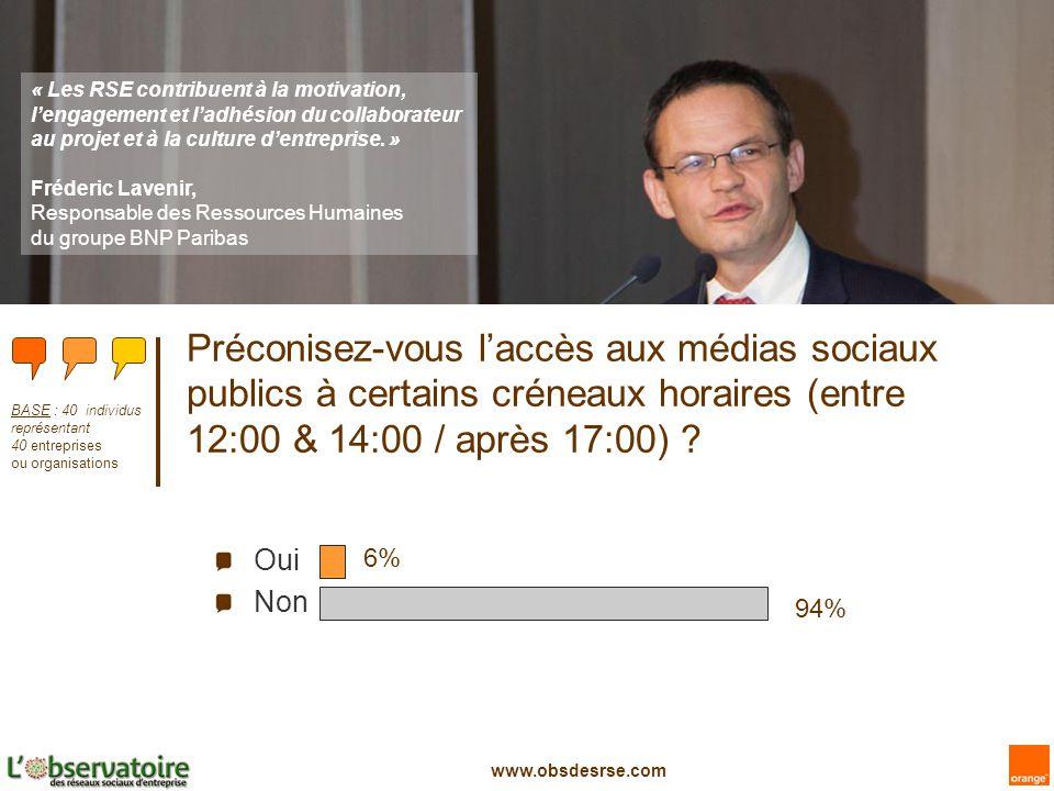 www.obsdesrse.com Préconisez-vous l'accès aux médias sociaux publics à certains créneaux horaires (entre 12:00 & 14:00 / après 17:00) .