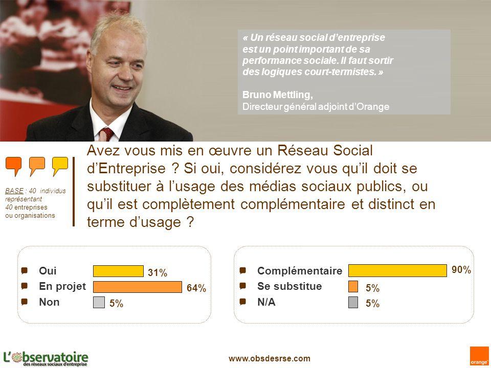 www.obsdesrse.com Avez vous mis en œuvre un Réseau Social d'Entreprise .