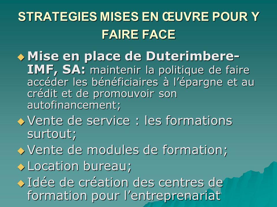 STRATEGIES MISES EN ŒUVRE POUR Y FAIRE FACE  Mise en place de Duterimbere- IMF, SA: maintenir la politique de faire accéder les bénéficiaires à l'épa