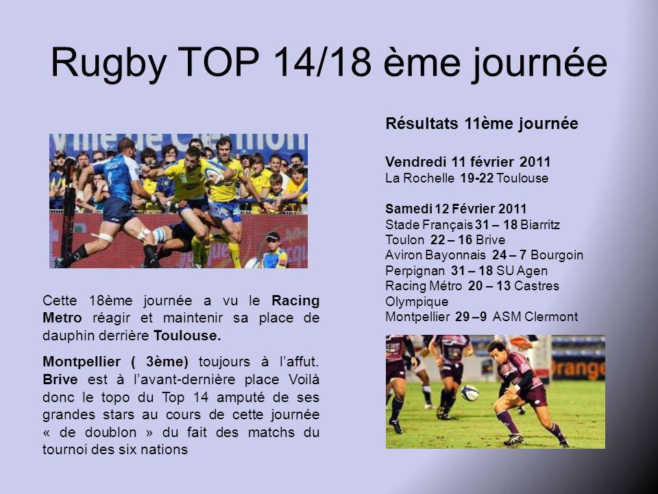 Rugby TOP 14/18 ème journée Résultats 11ème journée Vendredi 11 février 2011 La Rochelle 19-22 Toulouse Samedi 12 Février 2011 Stade Français 31 – 18 Biarritz Toulon 22 – 16 Brive Aviron Bayonnais 24 – 7 Bourgoin Perpignan 31 – 18 SU Agen Racing Métro 20 – 13 Castres Olympique Montpellier 29 –9 ASM Clermont Cette 18ème journée a vu le Racing Metro réagir et maintenir sa place de dauphin derrière Toulouse.