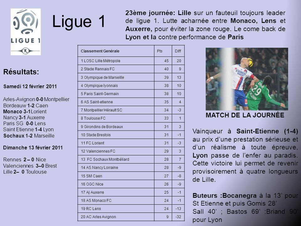 Ligue 1 Résultats: Samedi 12 février 2011 Arles-Avignon 0-0 Montpellier Bordeauw 1-2 Caen Monaco 3-1Lorient Nancy 3-1 Auxerre Paris SG 0-0 Lens Saint Etienne 1-4 Lyon Sochaux 1-2 Marseille Dimanche 13 février 2011 Rennes 2 – 0 Nice Valenciennes 3–0 Brest Lille 2– 0 Toulouse MATCH DE LA JOURNÉE Vainqueur à Saint-Etienne (1-4) au prix d'une prestation sérieuse et d'un réalisme à toute épreuve, Lyon passe de l'enfer au paradis.