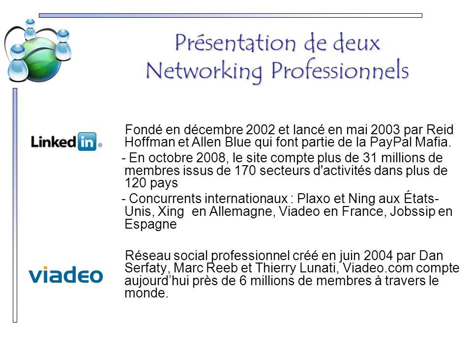 Présentation de deux Networking Professionnels Fondé en décembre 2002 et lancé en mai 2003 par Reid Hoffman et Allen Blue qui font partie de la PayPal Mafia.