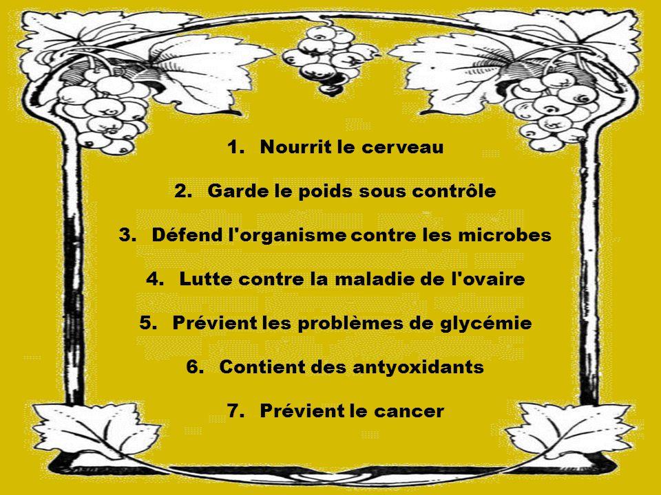 1.Nourrit le cerveau 2.Garde le poids sous contrôle 3.Défend l organisme contre les microbes 4.Lutte contre la maladie de l ovaire 5.Prévient les problèmes de glycémie 6.Contient des antyoxidants 7.Prévient le cancer
