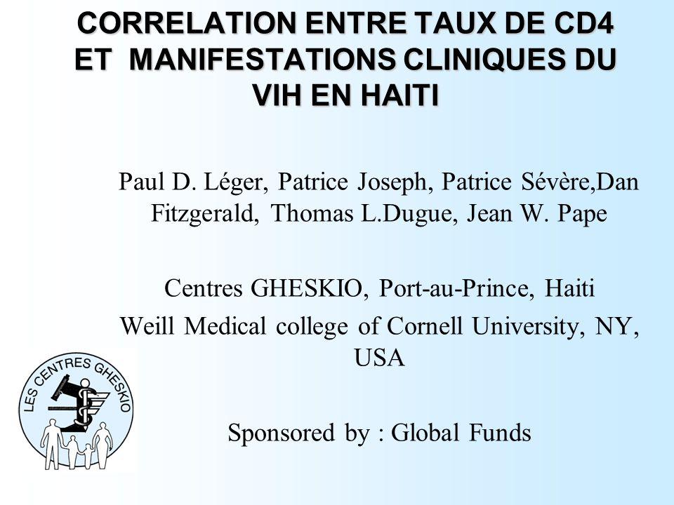 CORRELATION ENTRE TAUX DE CD4 ET MANIFESTATIONS CLINIQUES DU VIH EN HAITI Paul D. Léger, Patrice Joseph, Patrice Sévère,Dan Fitzgerald, Thomas L.Dugue
