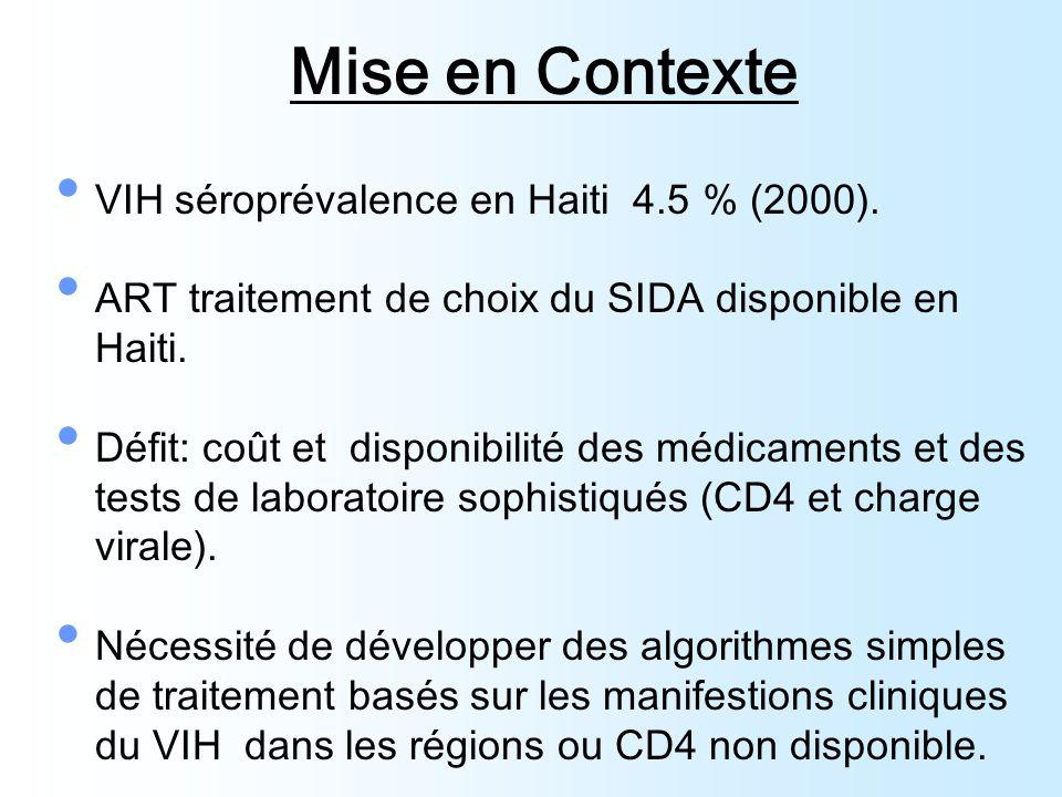 Mise en Contexte VIH séroprévalence en Haiti 4.5 % (2000). ART traitement de choix du SIDA disponible en Haiti. Défit: coût et disponibilité des médic