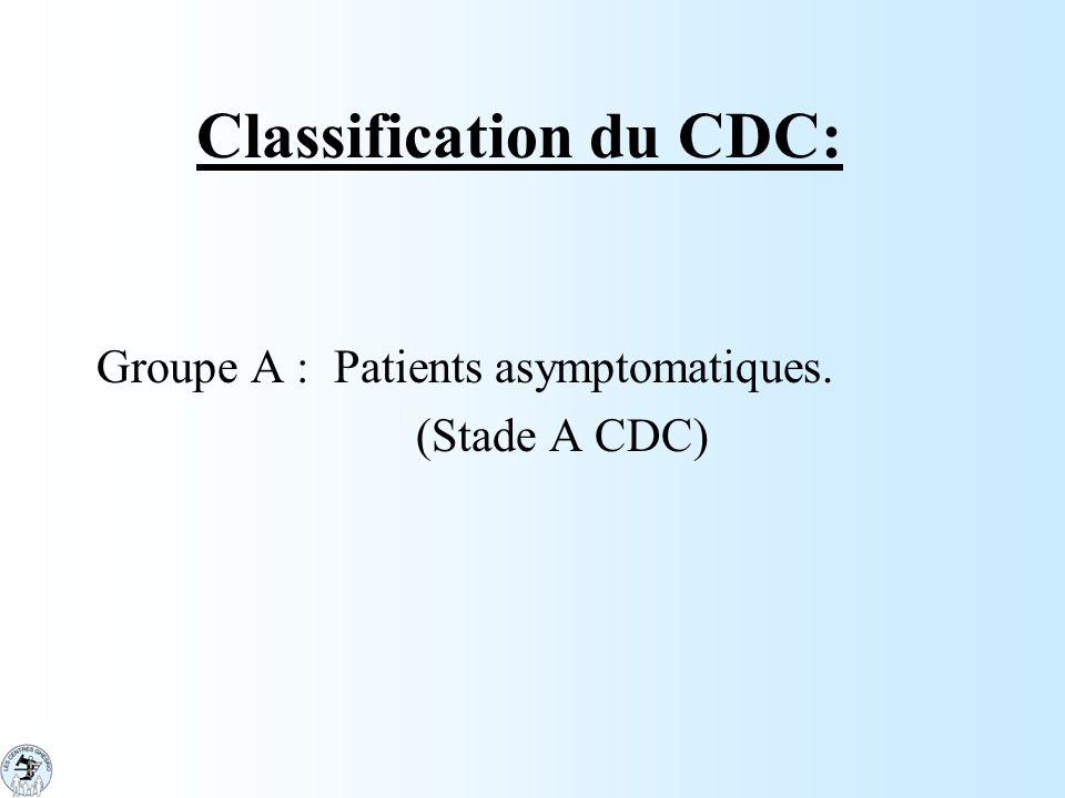 Classification du CDC: Groupe B Diarrhée intermittente / chronique Perte de poids > 10% du poids corporel Fièvre intermittente / chronique Toux > 3 semaines Cheveux soigneux Prurigo Herpes Muguet Zona