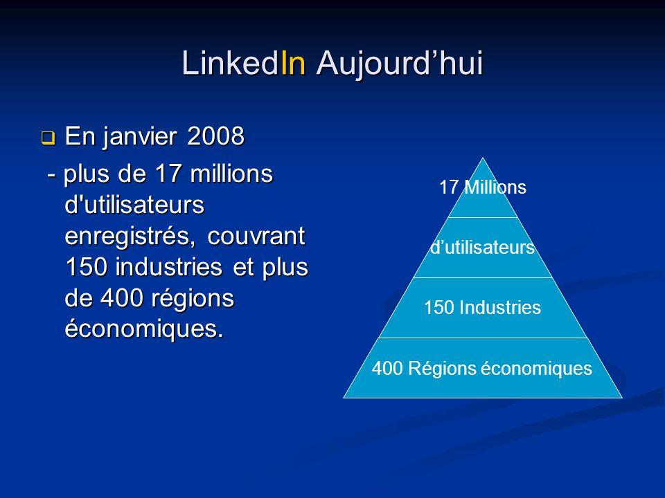LinkedIn Aujourd'hui  En janvier 2008 - plus de 17 millions d'utilisateurs enregistrés, couvrant 150 industries et plus de 400 régions économiques. -