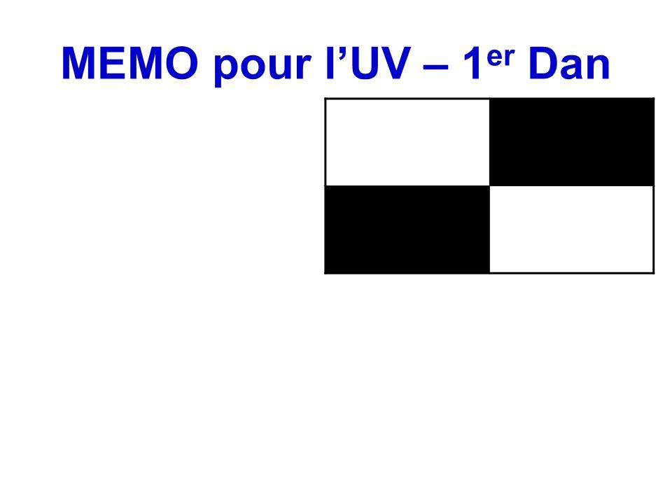 MEMO pour l'UV – 1 er Dan