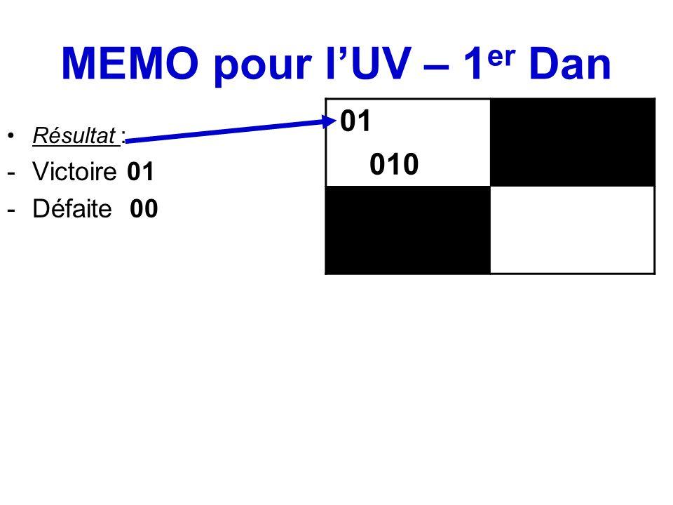 MEMO pour l'UV – 1 er Dan Résultat : -Victoire 01 -Défaite 00 01 010