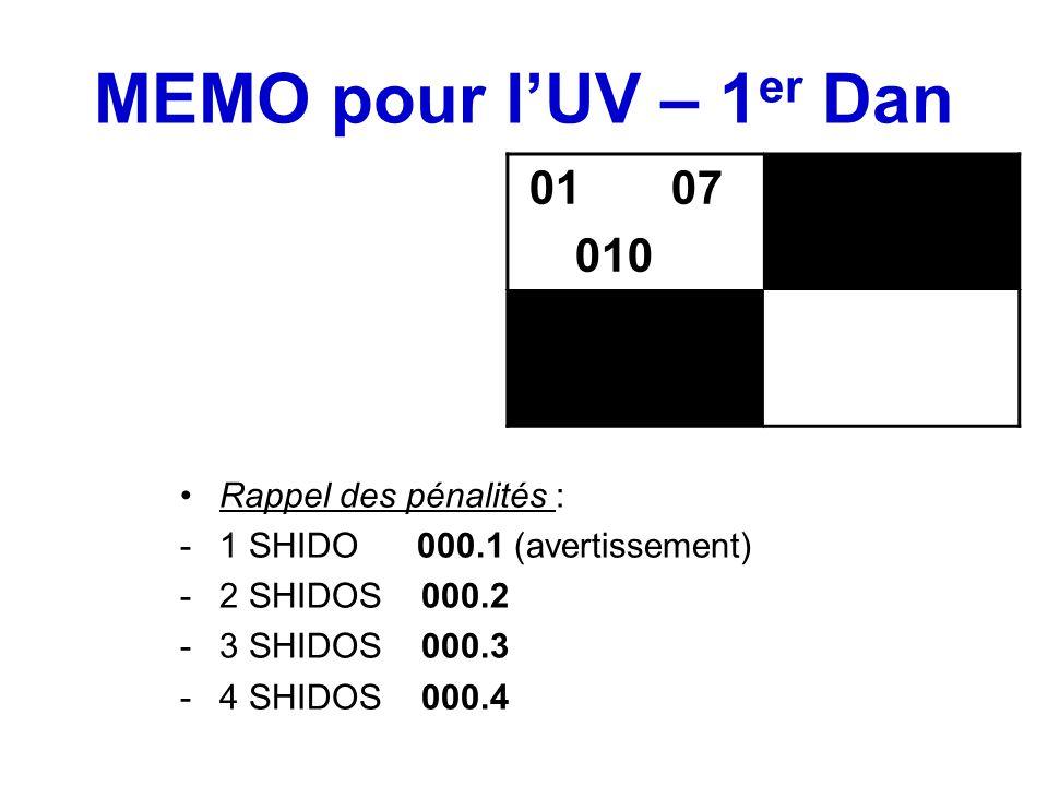 MEMO pour l'UV – 1 er Dan Rappel des pénalités : -1 SHIDO 000.1 (avertissement) -2 SHIDOS 000.2 -3 SHIDOS 000.3 -4 SHIDOS 000.4 01 07 010