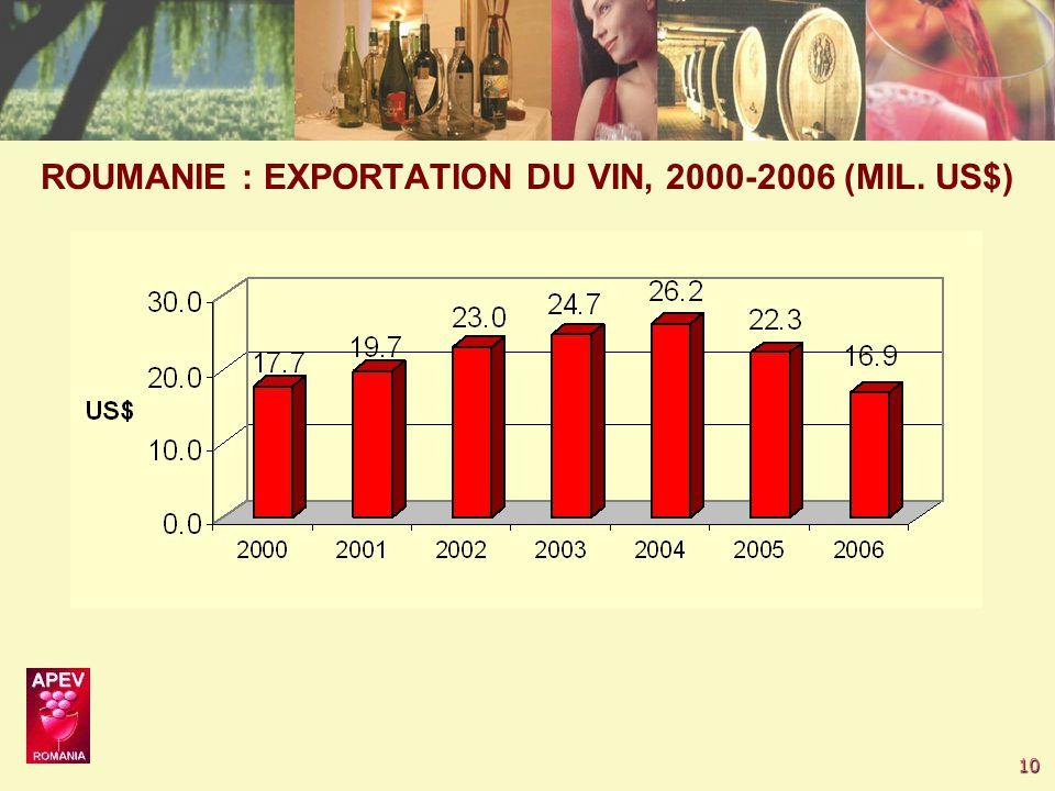 10 ROUMANIE : EXPORTATION DU VIN, 2000-2006 (MIL. US$)