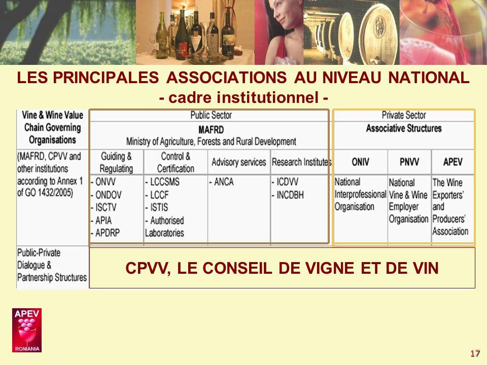 17 CPVV, LE CONSEIL DE VIGNE ET DE VIN LES PRINCIPALES ASSOCIATIONS AU NIVEAU NATIONAL - cadre institutionnel -