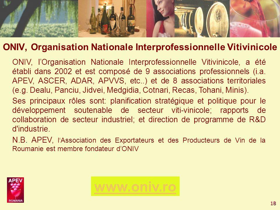 18 ONIV, l'Organisation Nationale Interprofessionnelle Vitivinicole, a été établi dans 2002 et est composé de 9 associations professionnels (i.a.