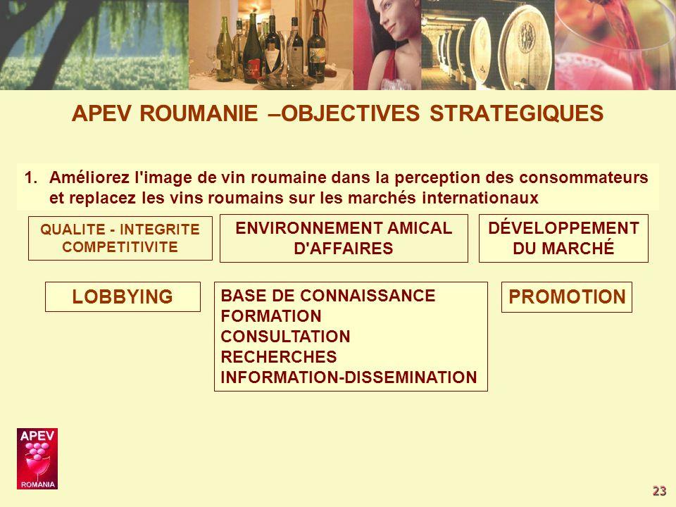 23 LOBBYING PROMOTION QUALITE - INTEGRITE COMPETITIVITE DÉVELOPPEMENT DU MARCHÉ ENVIRONNEMENT AMICAL D AFFAIRES 1.Améliorez l image de vin roumaine dans la perception des consommateurs et replacez les vins roumains sur les marchés internationaux BASE DE CONNAISSANCE FORMATION CONSULTATION RECHERCHES INFORMATION-DISSEMINATION APEV ROUMANIE –OBJECTIVES STRATEGIQUES