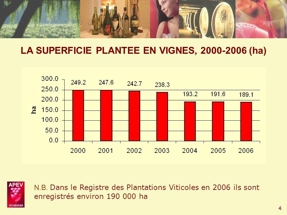 4 LA SUPERFICIE PLANTEE EN VIGNES, 2000-2006 (ha) N.B.