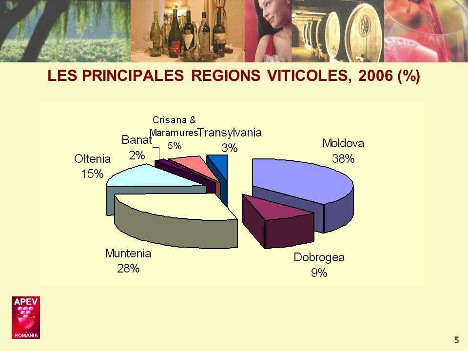 5 LES PRINCIPALES REGIONS VITICOLES, 2006 (%)