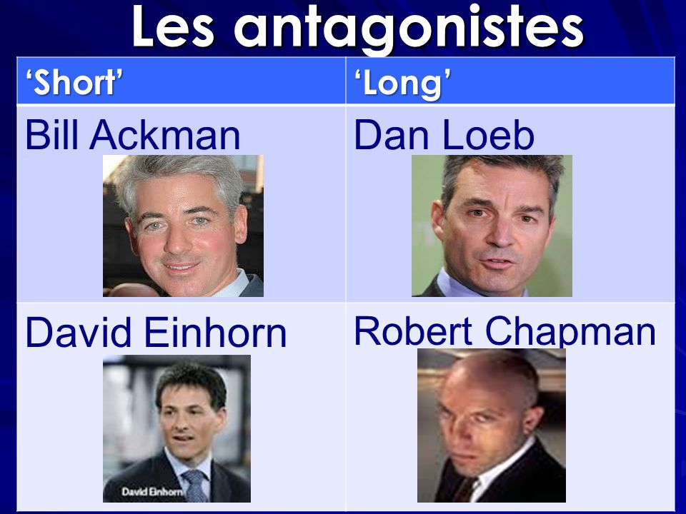 Les antagonistes 'Short''Long' Bill AckmanDan Loeb David Einhorn Robert Chapman