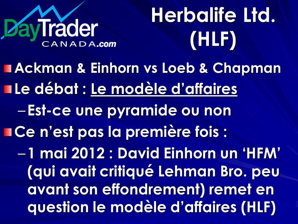 19 décembre 2012, HLF est 'Halted' après une baisse de 10% en quelques minutes, ('circuit breaker') venant d'un rapport que Bill Ackman 'HFM' détient une grosse position 'short' qui remet aussi en question le modèle d'affaires Décembre 2012, Ackman dit être 20M d'actions 'short' et que sa cible est… 0,00$ Dan Loeb 'HFM' déclare être 8% 'long' Herbalife Ltd.