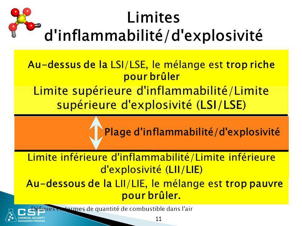 11 Limites d'inflammabilité/d'explosivité Au-dessus de la LSI/LSE, le mélange est trop riche pour brûler Limite supérieure d'inflammabilité/Limite sup