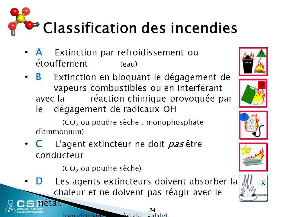 24 Classification des incendies A Extinction par refroidissement ou étouffement (eau) B Extinction en bloquant le dégagement de vapeurs combustibles o