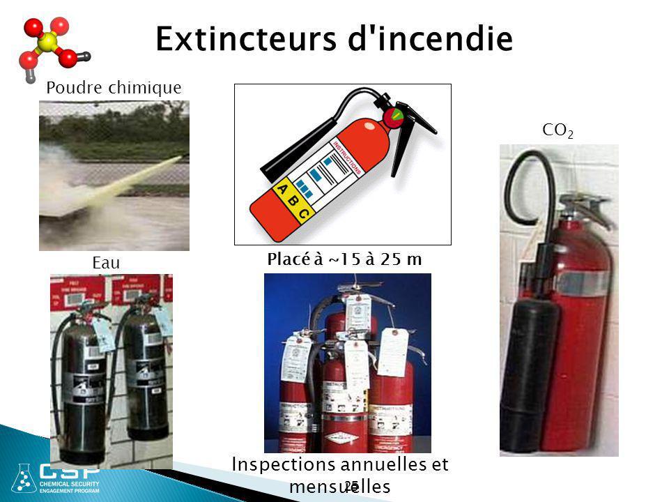 25 Extincteurs d'incendie Inspections annuelles et mensuelles Poudre chimique Eau CO 2 Placé à ~15 à 25 m
