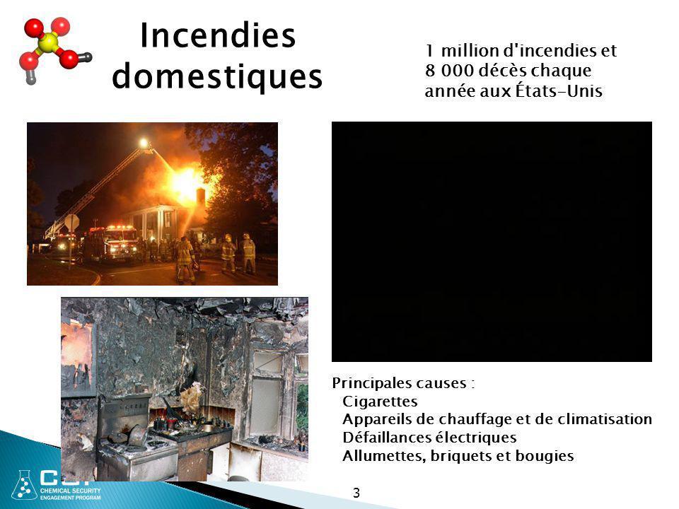 3 Incendies domestiques 1 million d'incendies et 8 000 décès chaque année aux États-Unis Principales causes : Cigarettes Appareils de chauffage et de