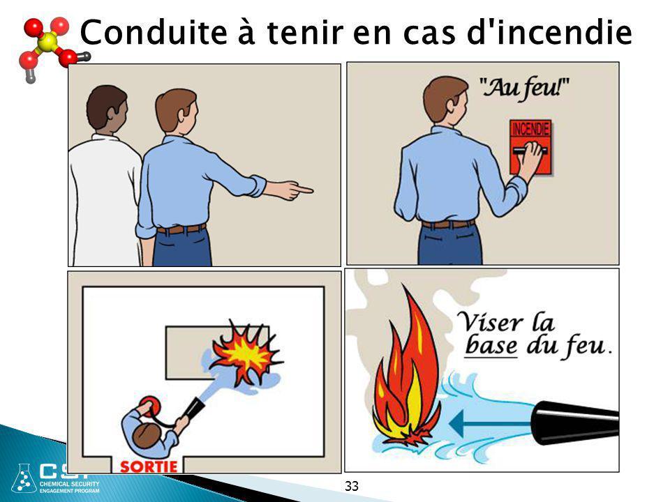 33 Conduite à tenir en cas d'incendie